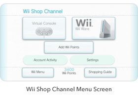 Wii-Shop-Kanal Interview 1.jpg